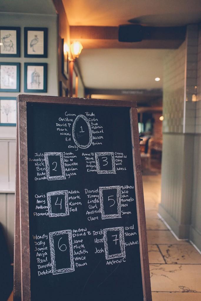 Chalkboard table plan